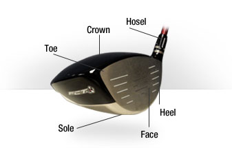 Parts of the Driver Golf Club