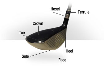 Parts of the Fairway Wood Golf Club