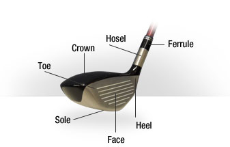Parts of the Hybrid Golf Club