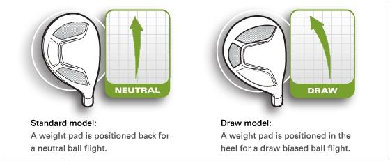 Standard vs Draw