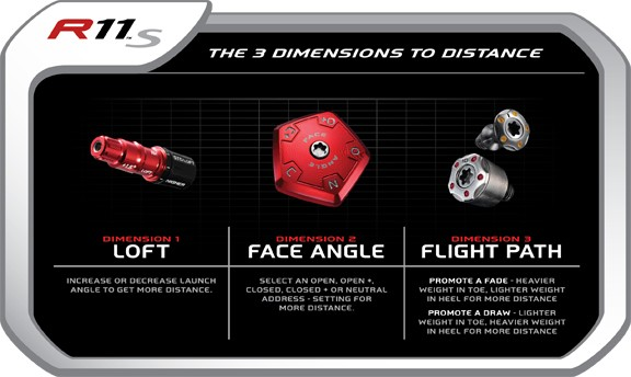 3 Dimensions to Distance
