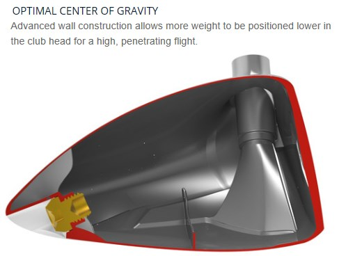 Optimal Center of Gravity