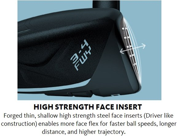 High Strength Face Insert