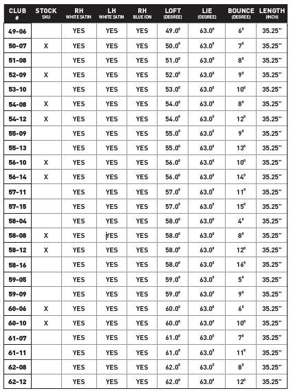 Mizuno S5 White Satin Wedge Lob Wedge 58 Degree Used Golf
