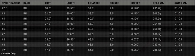 Nike VR Pro Blades Specifications