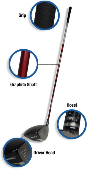 how to tell what size golf clubs you need