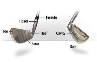 Parts of the Iron Golf Club