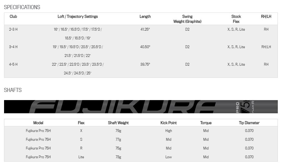 Cobra King F7 Black Hybrid 3 4 Adjustable Degree Used Golf