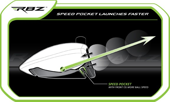 RBZ Speed Pocket Increases Ball Speeds