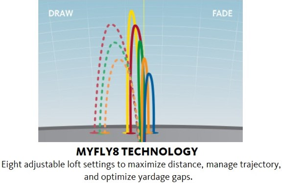 MyFly8 Technology