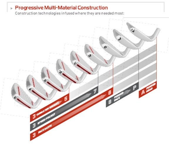 Progressive MultiMaterial Construction