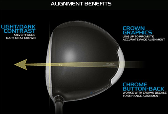 Alignment Benefits