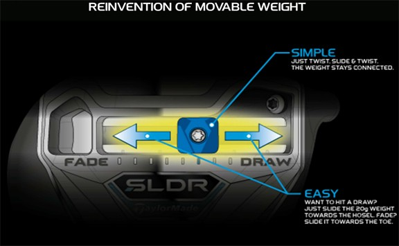 Breakthrough Movable Weight Technology